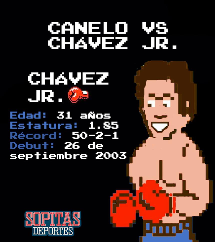 Ficha de Julio César Chávez Jr.