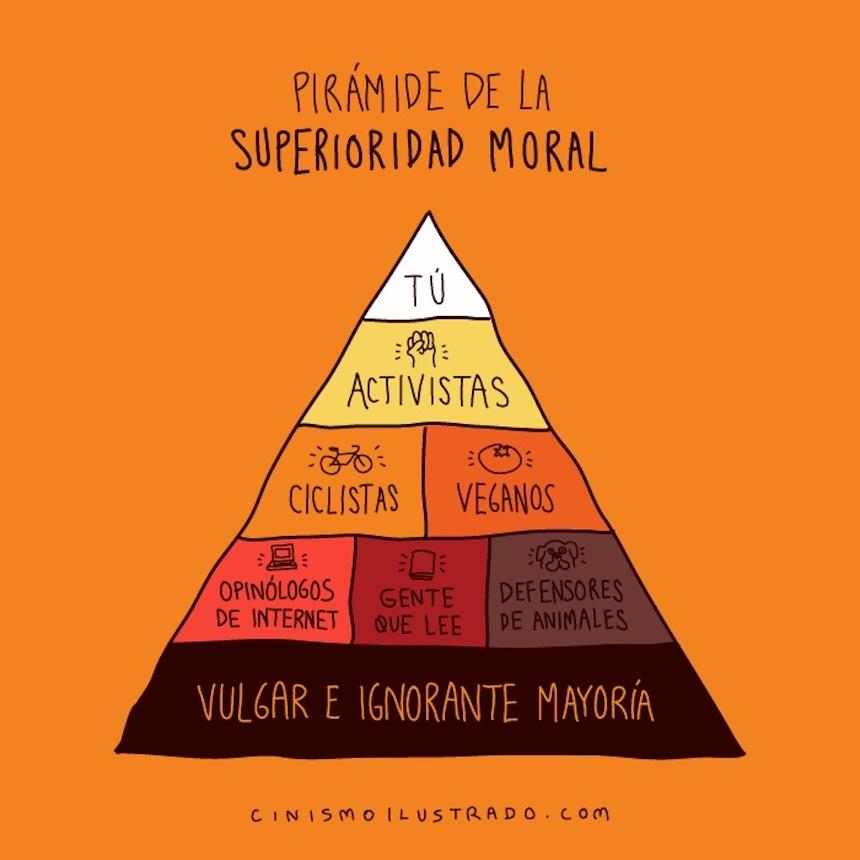 Imágenes - Pirámide social