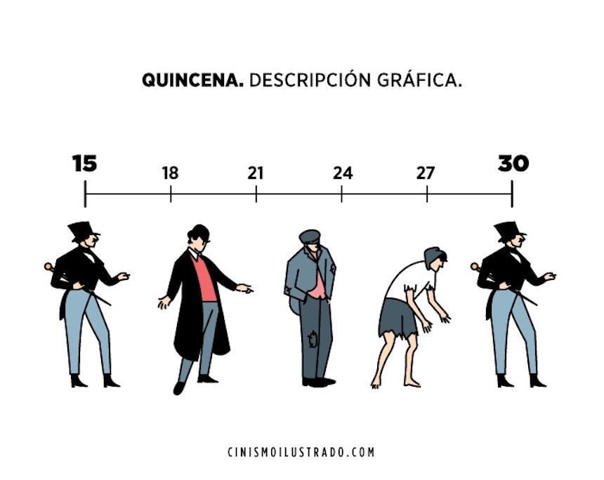 Imágenes - Quincena