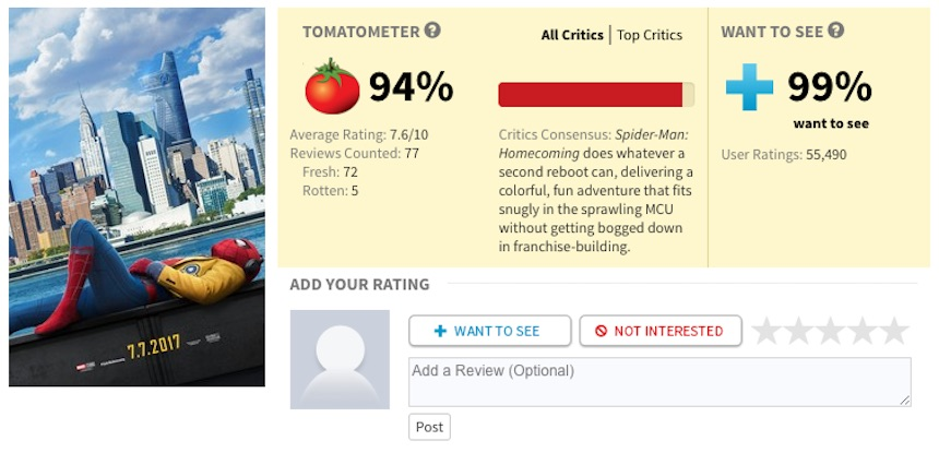 Spider-Man: Homecoming Rotten Tomatoes