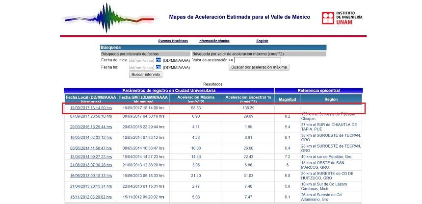 Sismos en México - 2017