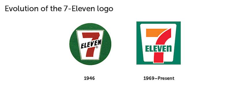 7-Eleven - Logos