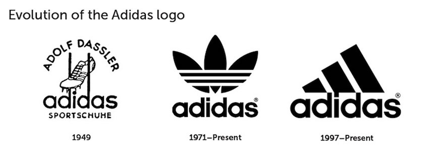 Adidas - Logos
