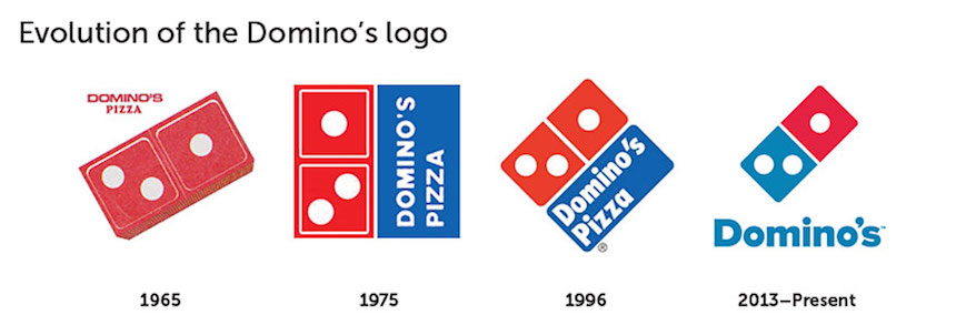 Domino's Pizza - Logos