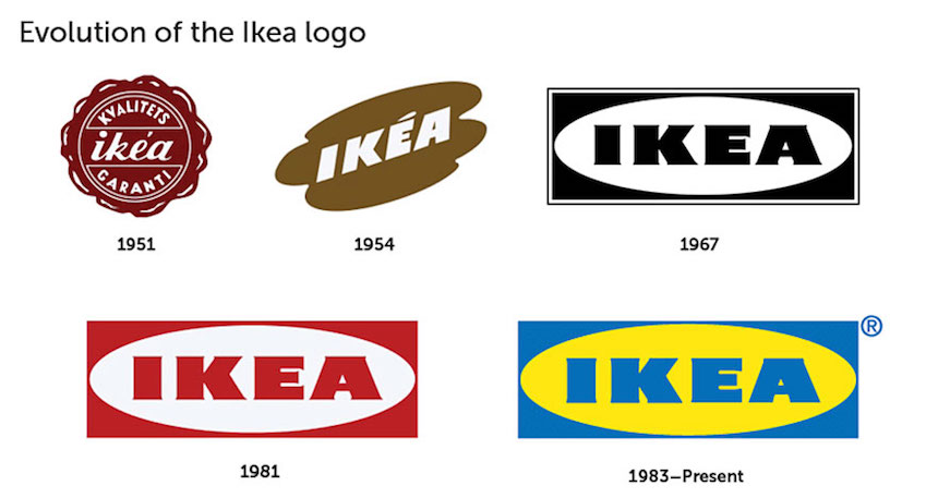 IKEA - Logos