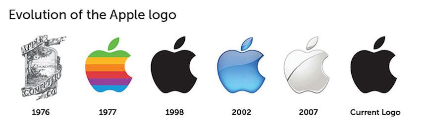 Apple - Logos