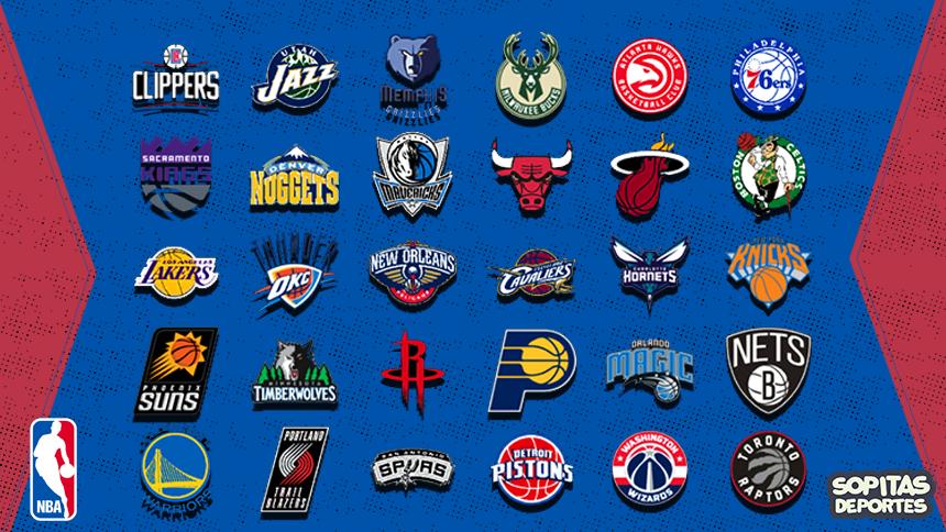 Qué esperar de los 30 equipos de la NBA esta temporada