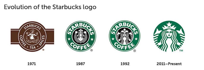 Starbucks - Logos