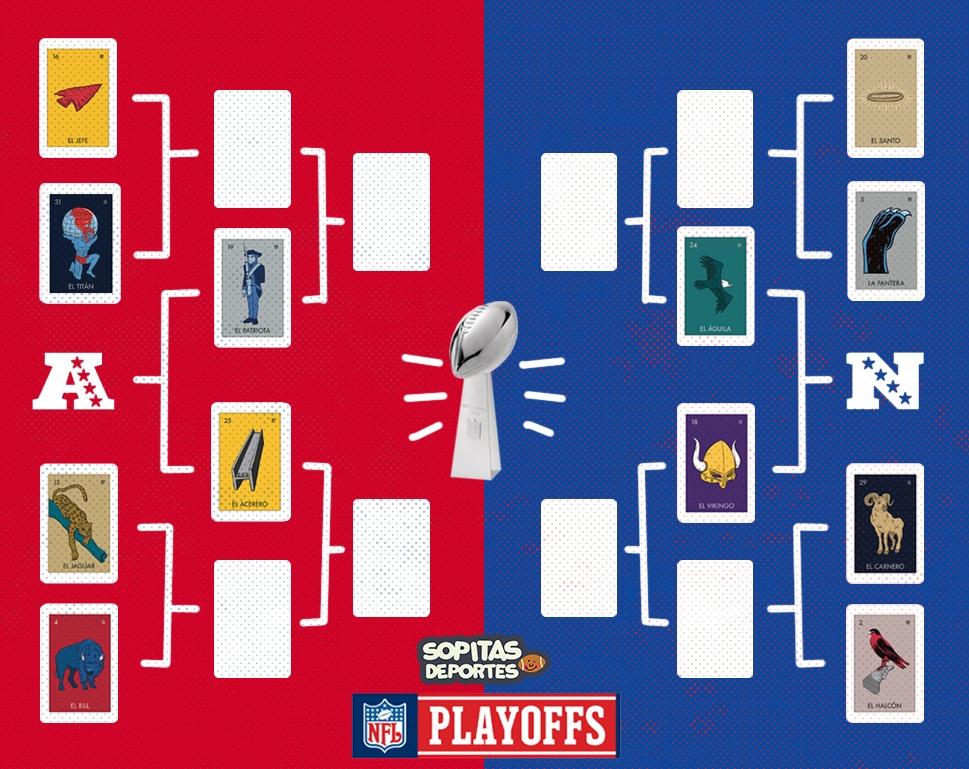 Playoffs NFL 2017 Wild Card Weekend
