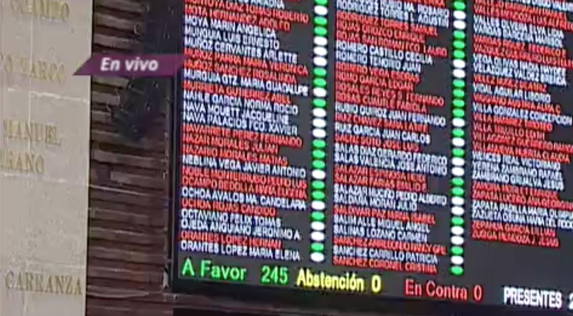 Diputados ponen el último clavo en el ataúd sobre la ley de Seguridad Interior