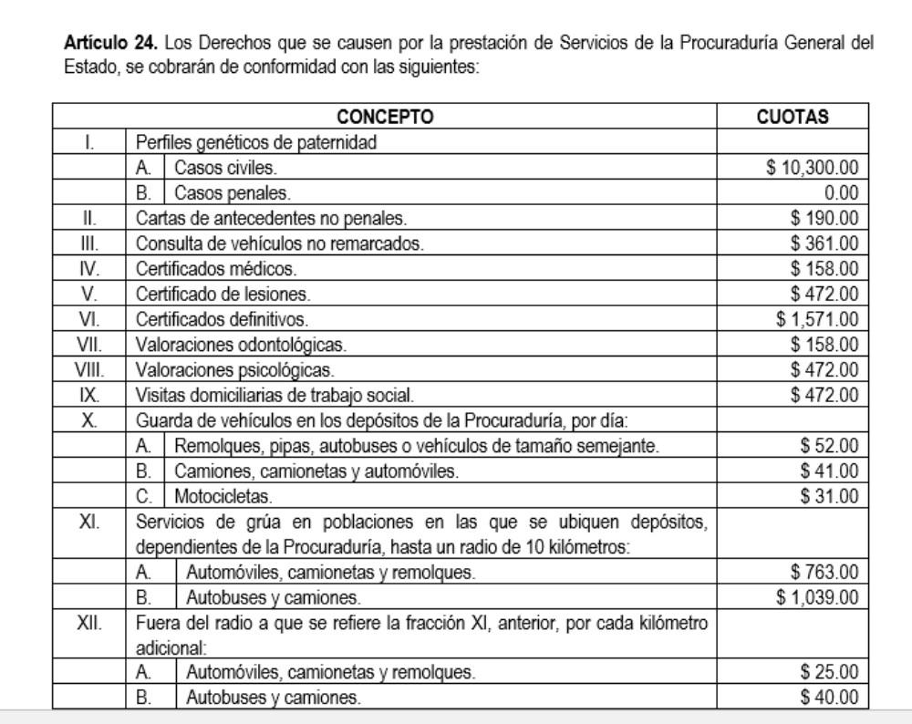 Anteproyecto de Ley de Ingresos y Proyecto de Presupuesto de Egresos del Estado 2018 (MIchoacán)
