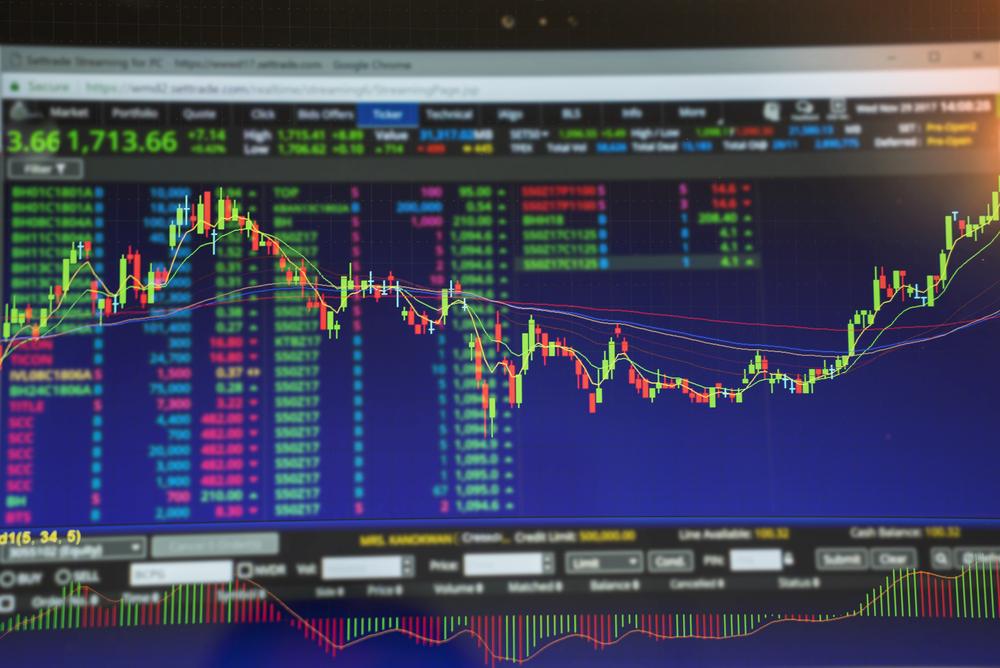 fluctuaciones en el Dow Jones