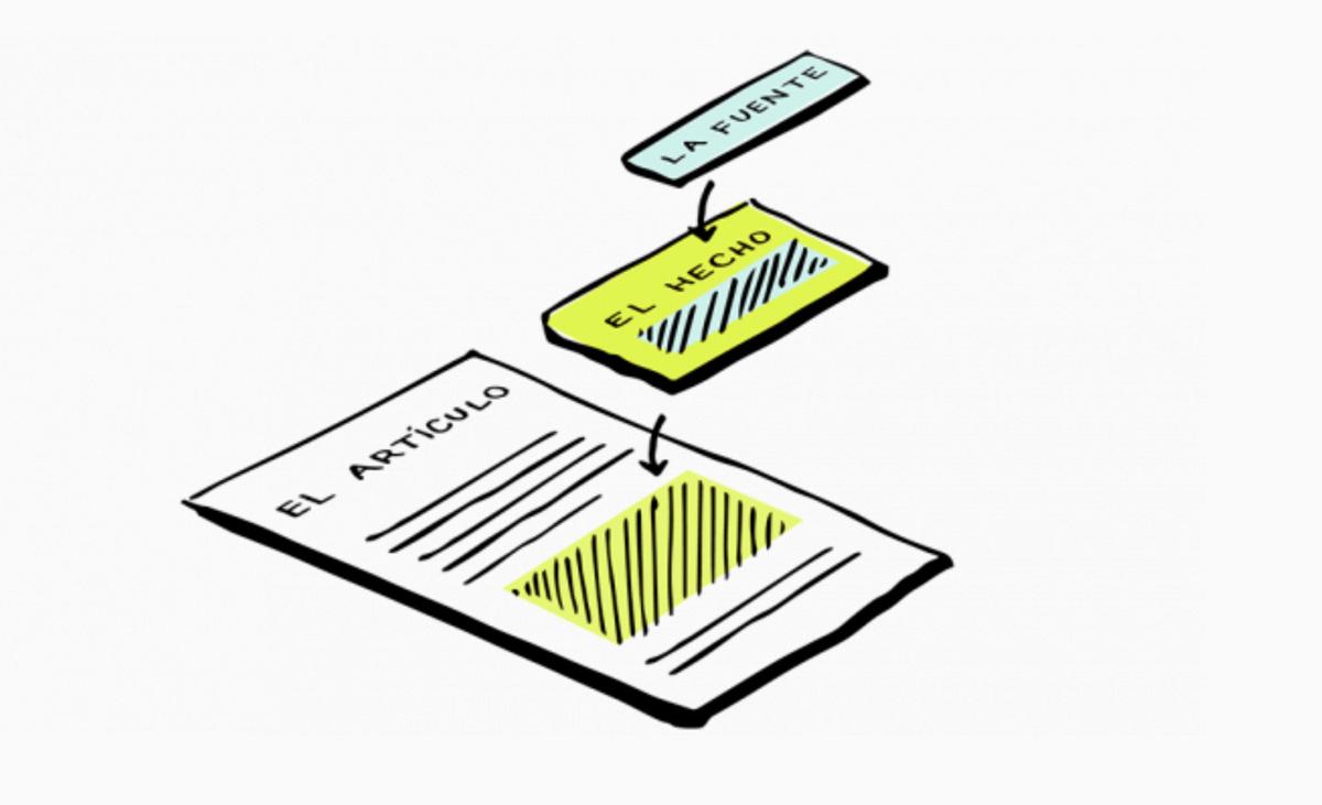 Wikitribune lanzamiento en español