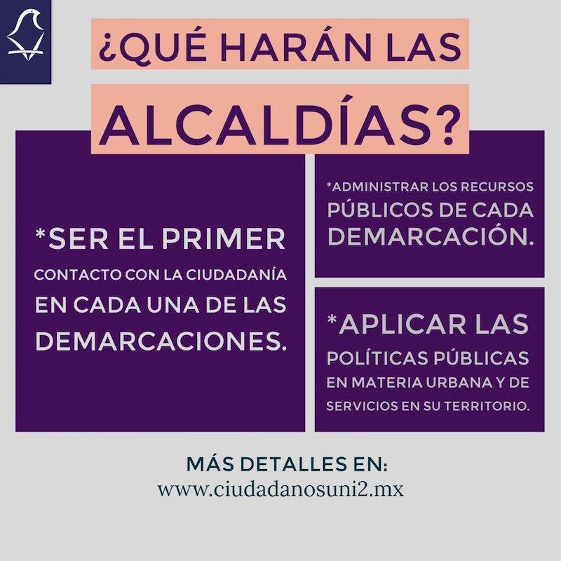 Alcaldías CDMX cambios en las elecciones 2018