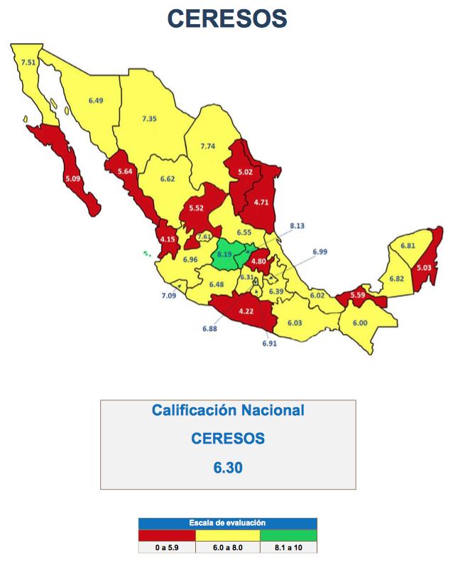 Calificación ceresos CNDH