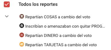 Categoría de los reportes