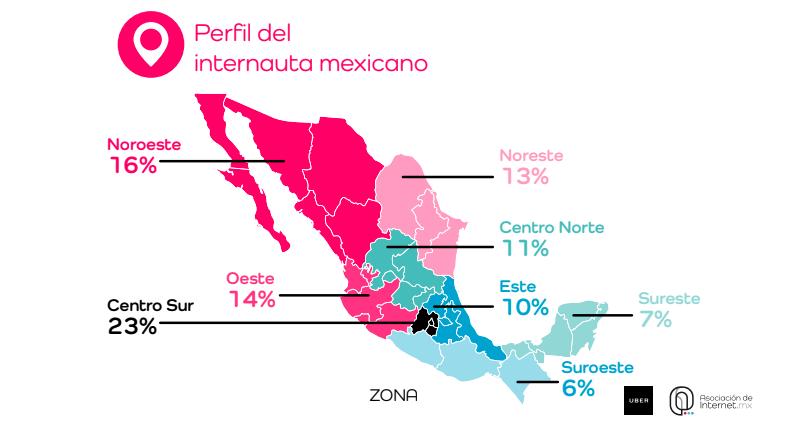 Estudio sobre los hábitos de los usuarios de Internet en México 2017