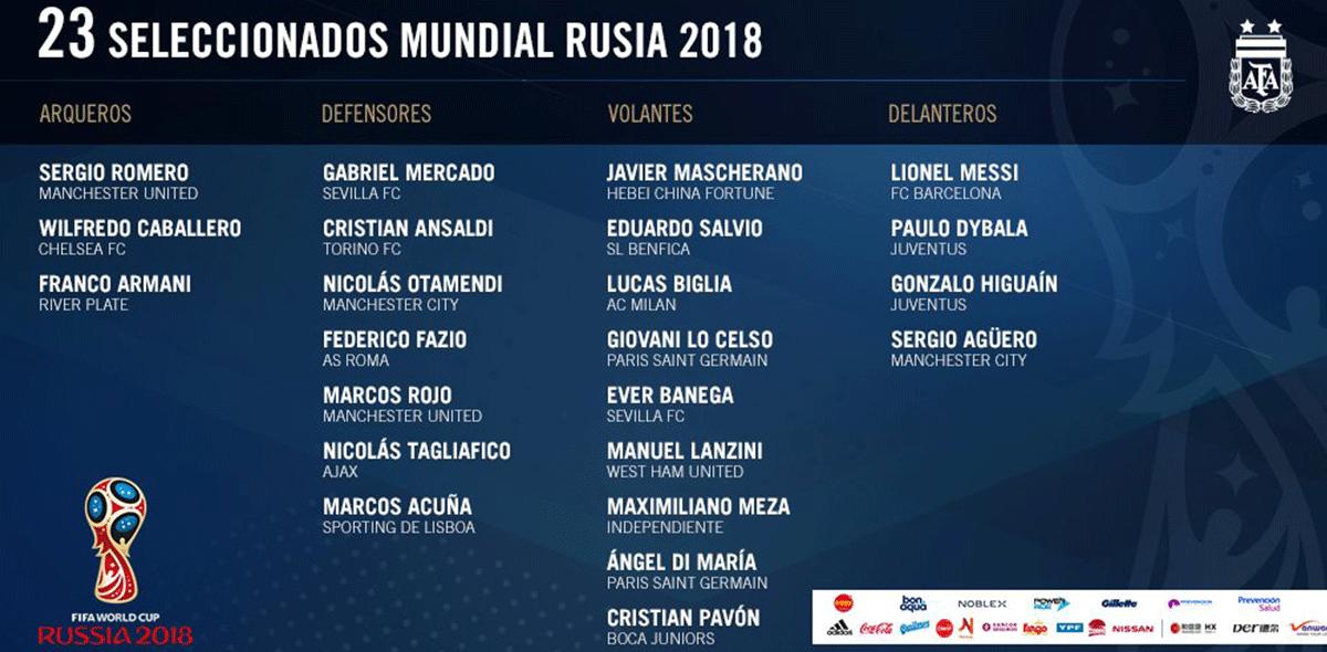 Argentina dio lista de 23 para Rusia 2018