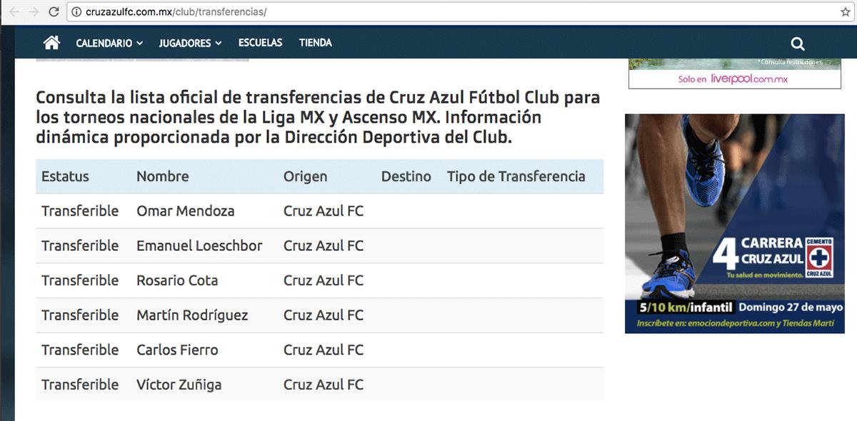 Cruz Azul dio lista de transferibles