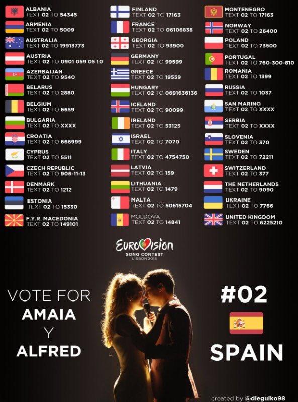 ¿Qué es Eurovisión y por qué todos están hablan de eso?